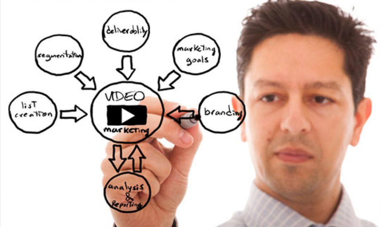 5 ý tưởng Video Marketing cho doanh nghiệp